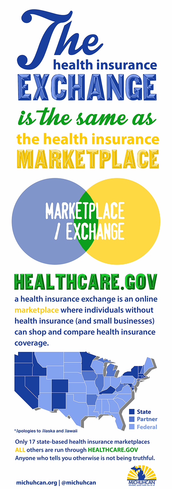 What's the Difference Between the Health Insurance ... Marketplace Insurance
