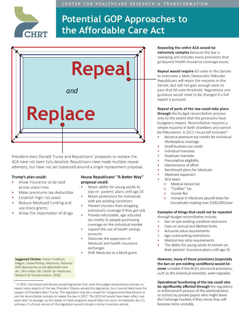 Revised Potential GOP Approach to ACA infographic