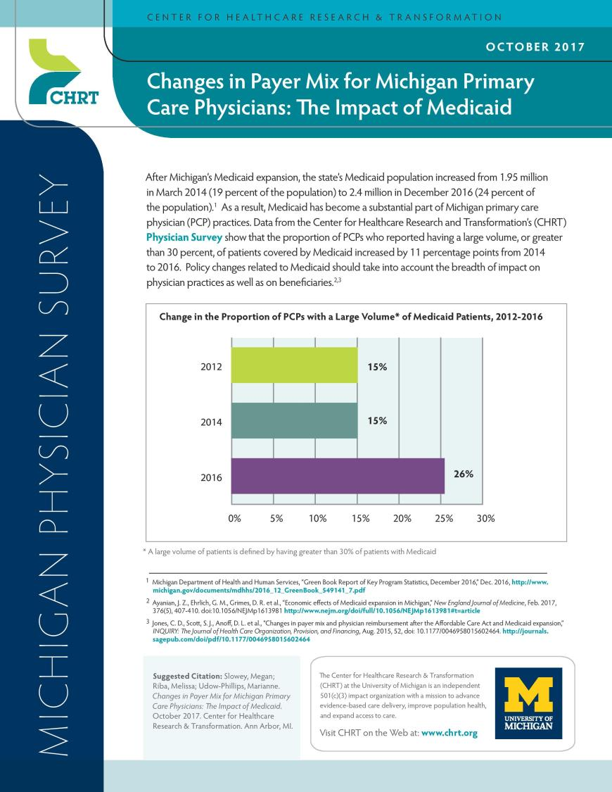 Physician-Survey-changes-payer-mix-Michigan-primary-care-physicians-impact-Medicaid-10262017-1-page-001
